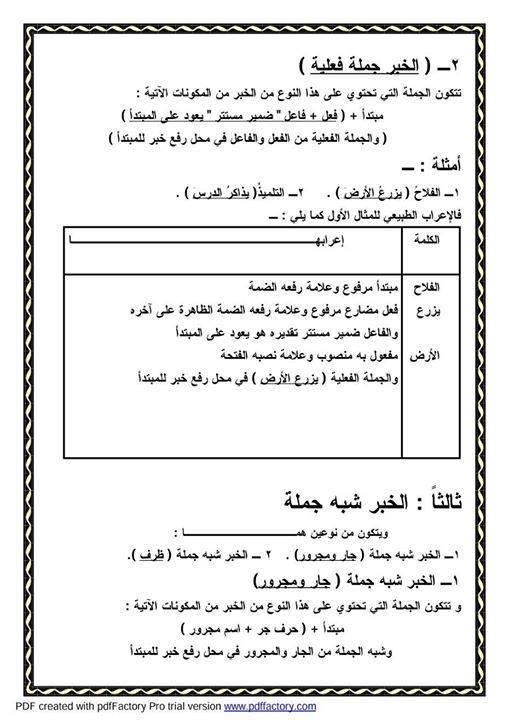 """ملف راااااائع شامل كل """"قواعد اللغة العربية للمرحلة الابتدائية"""" 17"""