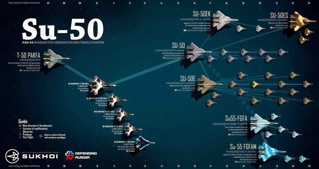 PAK-FA, T-50: News #2 - Page 37 Su-50%2BPAK%2BFA%2Bplan%2Bby%2BSukhoi