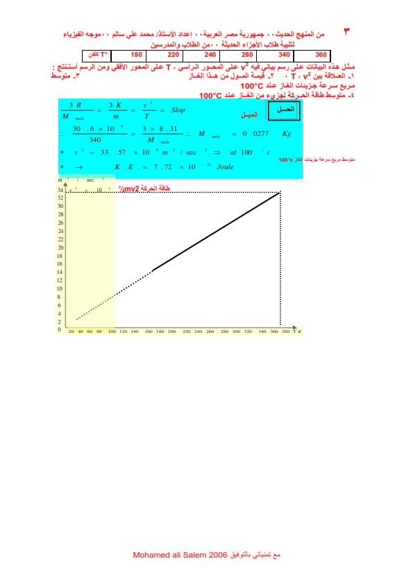 مسائل محلوله لنظرية الحركه للغازات - فيزياء 3 ثانوى %D9%85%D8%B3%D8%A7%D8%A6%D9%84%2B%D9%85%D8%AD%D9%84%D9%88%D9%84%D9%87%2B%D9%84%D9%86%D8%B8%D8%B1%D9%8A%D8%A9%2B%D8%A7%D9%84%D8%AD%D8%B1%D9%83%D9%87%2B%D9%84%D9%84%D8%BA%D8%A7%D8%B2%D8%A7%D8%AA_003