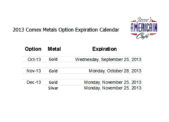 prix de l'or, de l'argent et des minières / suivi quotidien en clôture - Page 4 2013optionscalendar