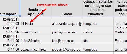 Tag google en Educación de Costa Rica Flubaroo03