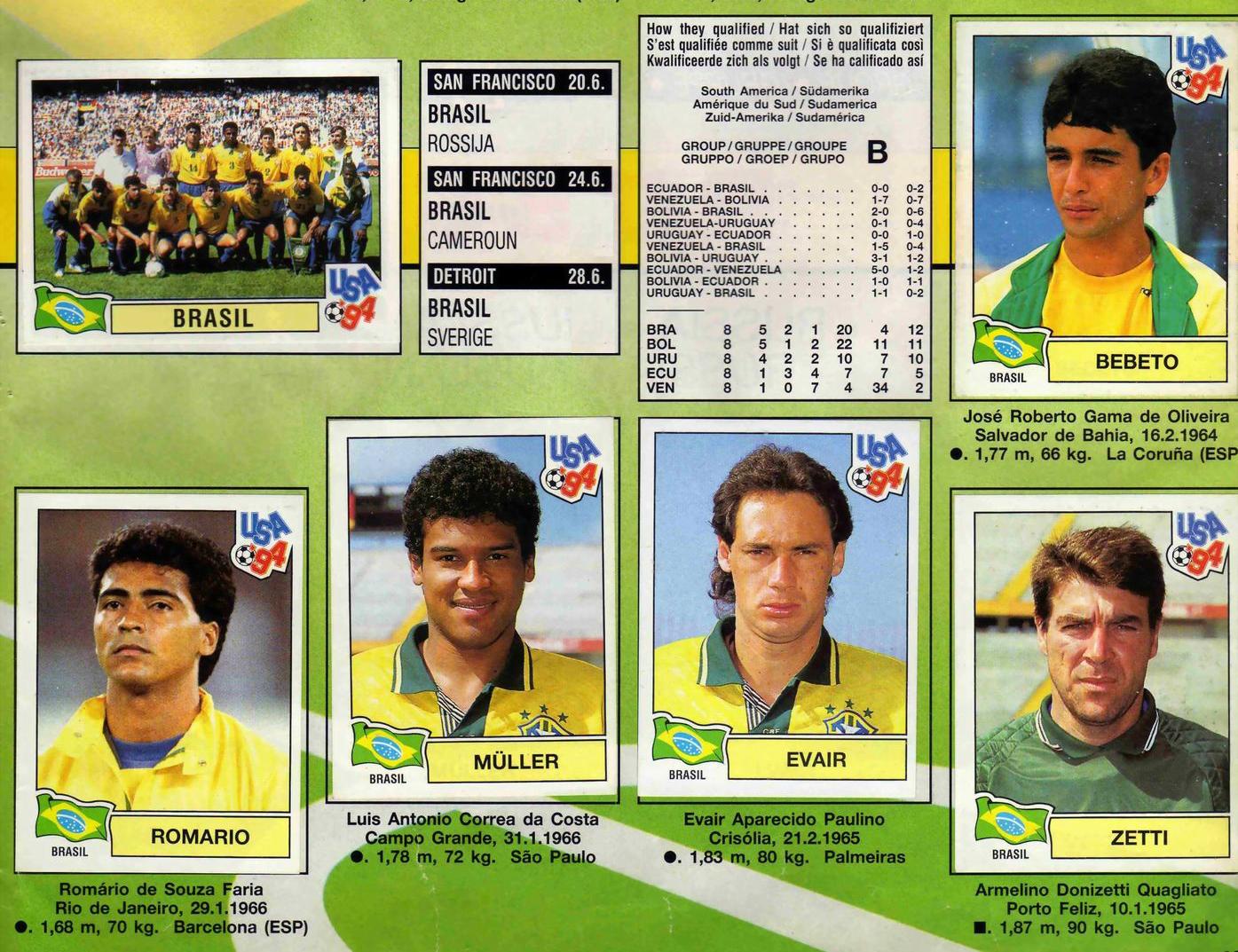 ¿Cuánto mide Bebeto? - Real height Brasil_94_04