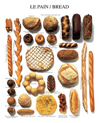 Cinq raisons d'arrêter le pain blanc Anonymous-le-pain-2203440