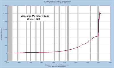 inflation / stats  money supply  Adjmonbaslong