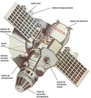 guerra - Curiosidades de la guerra fría: la URSS Venus_venera_7