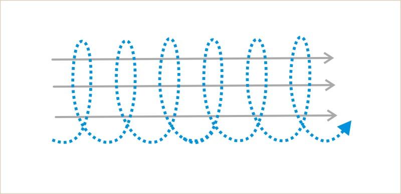 Força g e força da gravidade podem ser considerados a mesma coisa? H%25C3%25A9lice