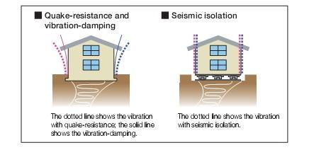 Terremoto - Pagina 2 Sistemiantisisma