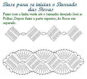 حافة حلوة بطريقة عملها BaseBarradoRosas
