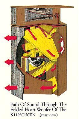 O meu sistema/4 - colunas (introdução) Klipschorn3