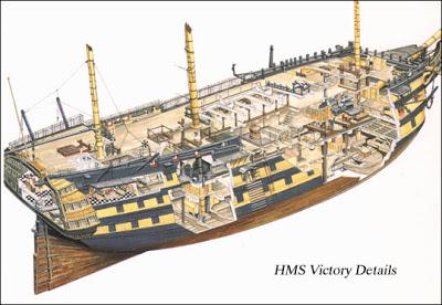 El navio de tres puentes en la Armada HMS_Victory_Cutout