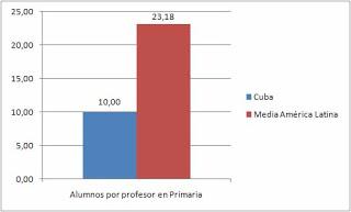 Cuba, superpotencia socioeconomica. 008