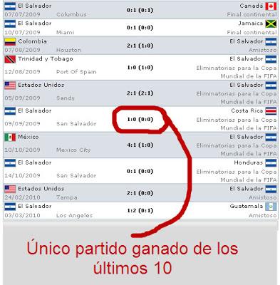 3-3-2010 Amistoso - El Salvador 1 Guatemala 2. DIEZ