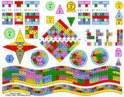 РАЗБОР ТЕКСТА МЕДИТАЦИИ ОТ ГРУППЫ КОБРА: СЕРЕБРЯНЫЙ ТРИГГЕР 11.11.2019Г. Numerology-birth-chart-250x250