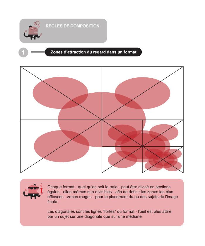 [Question Technique] La compo. Tumblr_n60yquoN271qajyhyo1_1280