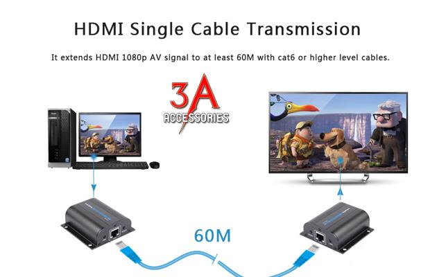 Bạn cần kéo dài 60m tin hiệu hdmi hãy chọn LKV372A Extender LKV372A-3a-1