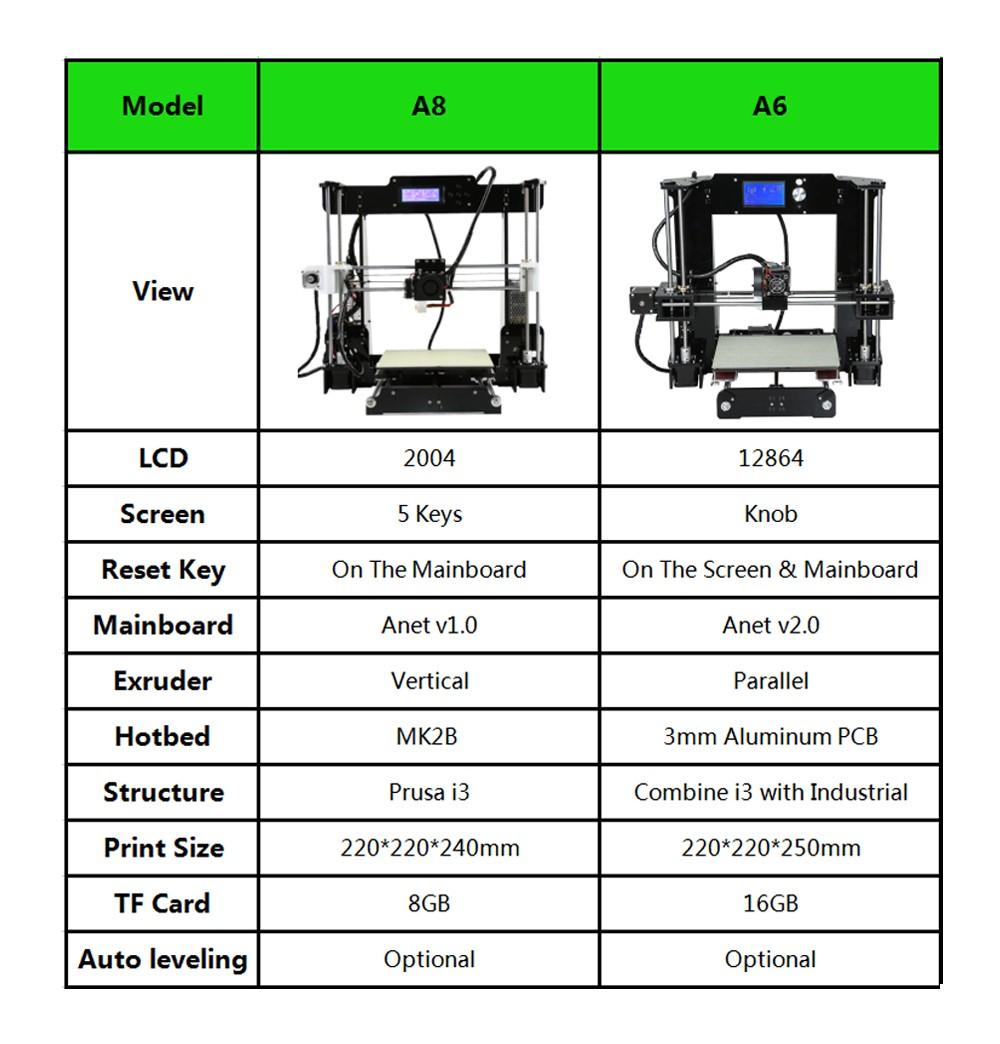 Imprimante 3D ANET A6 type prusa - Page 2 HTB1BqDGIpXXXXbWXVXXq6xXFXXXE
