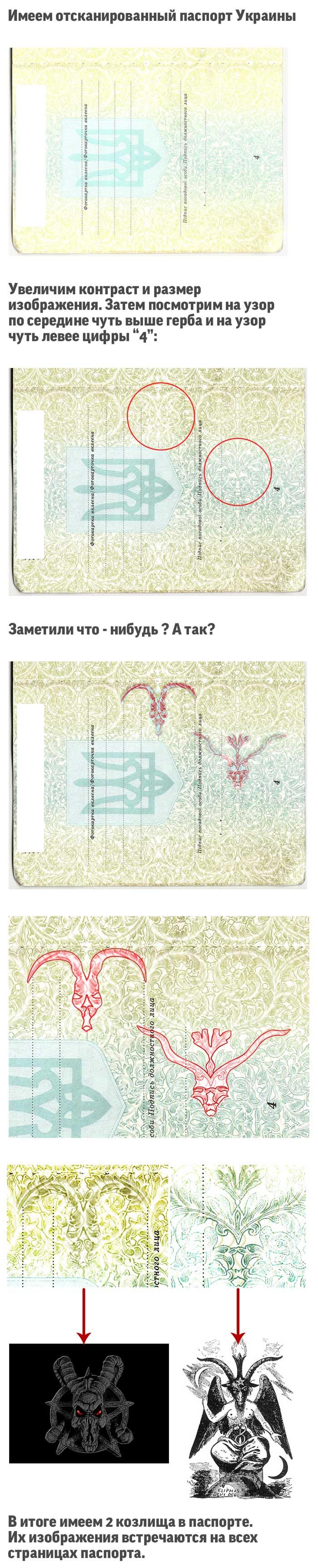 Авто-Логотипы. Интересные закономерности. - Страница 2 1355035408_pasport-ukrainy