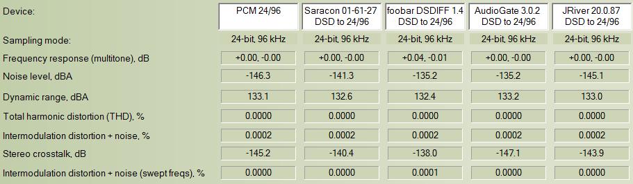 Que pasa con el SACD? - Página 2 Windows_Summary