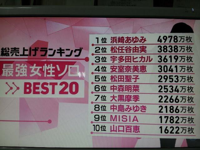 "Ayumi Hamasaki >> album ""FIVE"" - Página 7 Ajccw3ucqaerh44jpglarge"