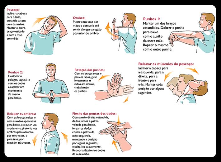 Saúde é o que interessa... Img-ergonomia