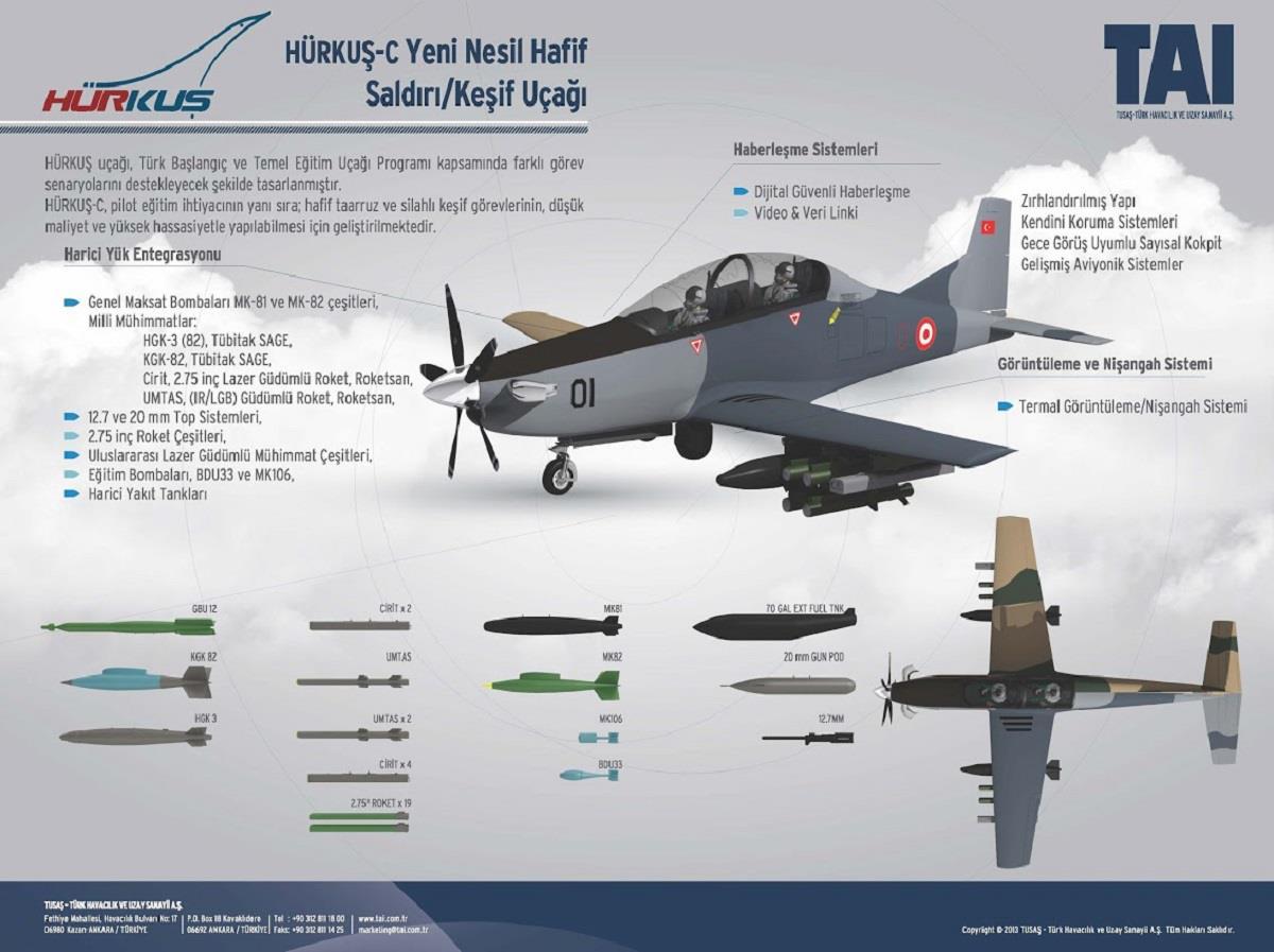 ليبيا قد تشتري الطائرات العسكرية التركية 919394_10201157728493456_1509141908_o