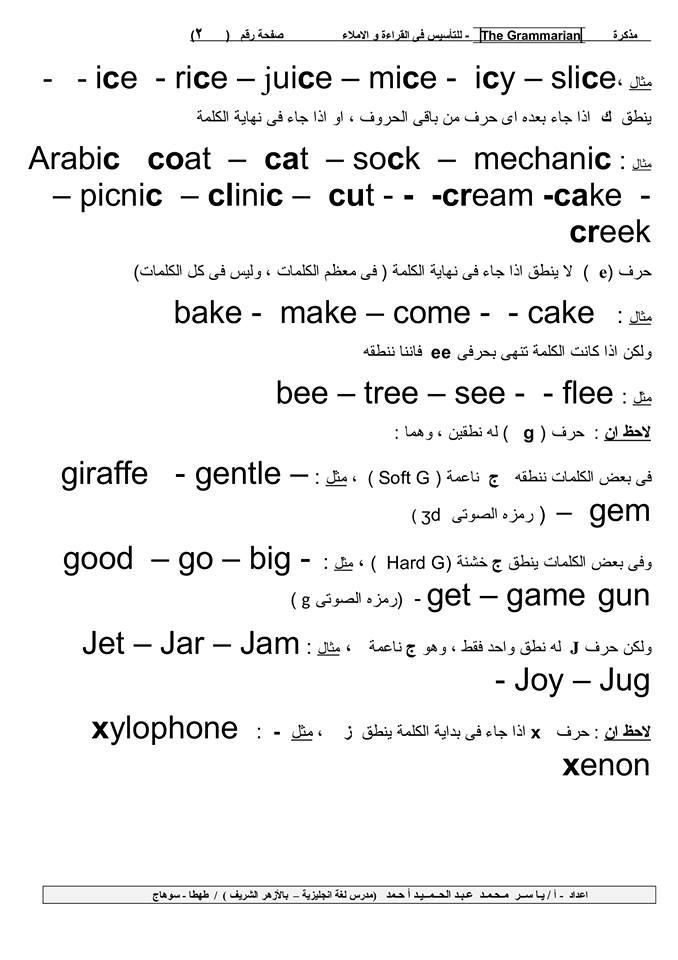 مذكرة التأسيس فى قراءة كلمات اللغة الانجليزية للأطفال عن طريق اصوات الحروف 2