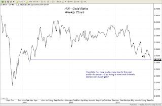 prix de l'or, de l'argent et des minières / suivi quotidien en clôture - Page 11 Snapshot-929