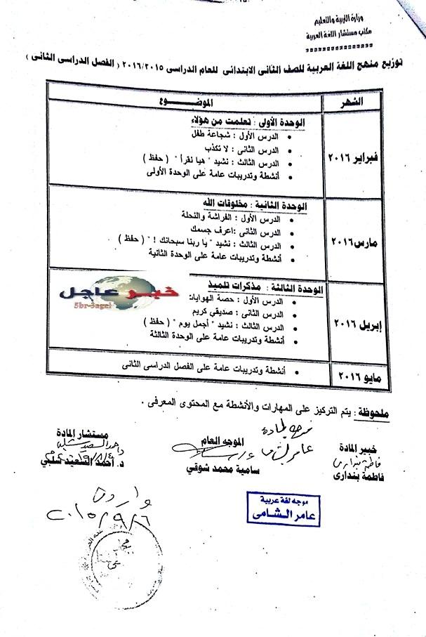 """لغة عربية: بالصور توزيع مناهج 2016 للصفوف الابتدائية """"من الاول للسادس الابتدائي"""" 3"""