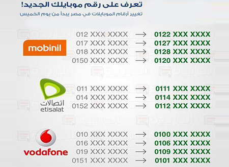 افتراضي برنامج تعديل ارقام الهواتف المحمولة بشكل تلقائي في ثواني معدودة للعديد من انواع الهواتف المحمولة  Program-my-numbers-Amendment-Mobile-Numbers-Change-the-mobile-numbers