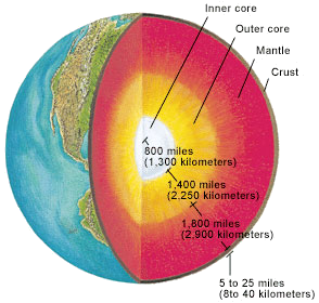 200 Proofs Earth is Not a Spinning Ball 0000