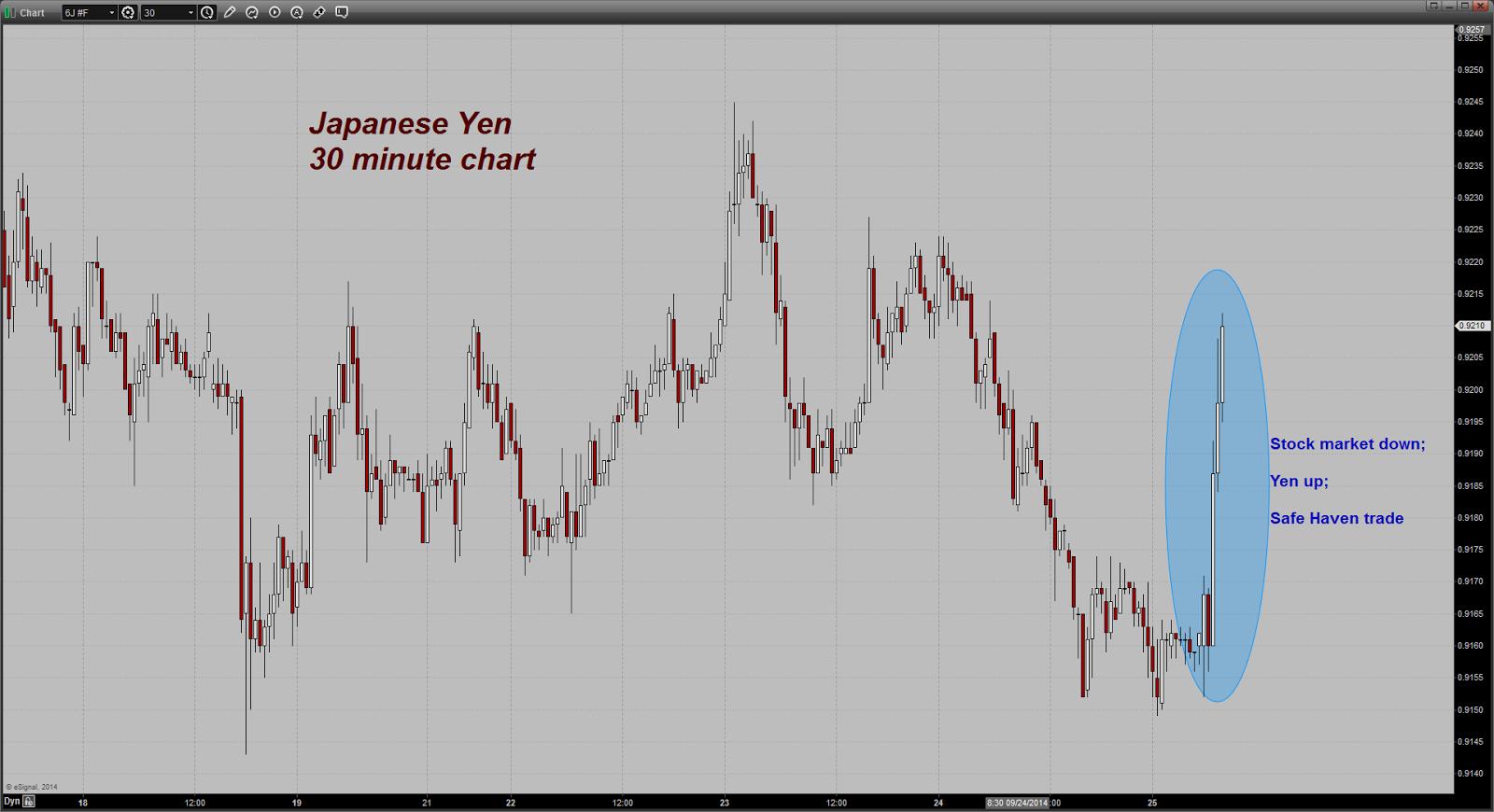 prix de l'or, de l'argent et des minières / suivi quotidien en clôture - Page 14 Chart20140925074352