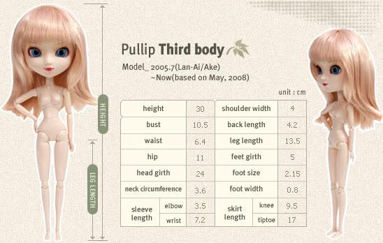 Pullips - Différents vinyls - Fonte du cou - Page 2 Type-3
