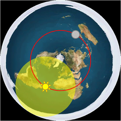 200 Proofs Earth is Not a Spinning Ball Sun-moon-flat