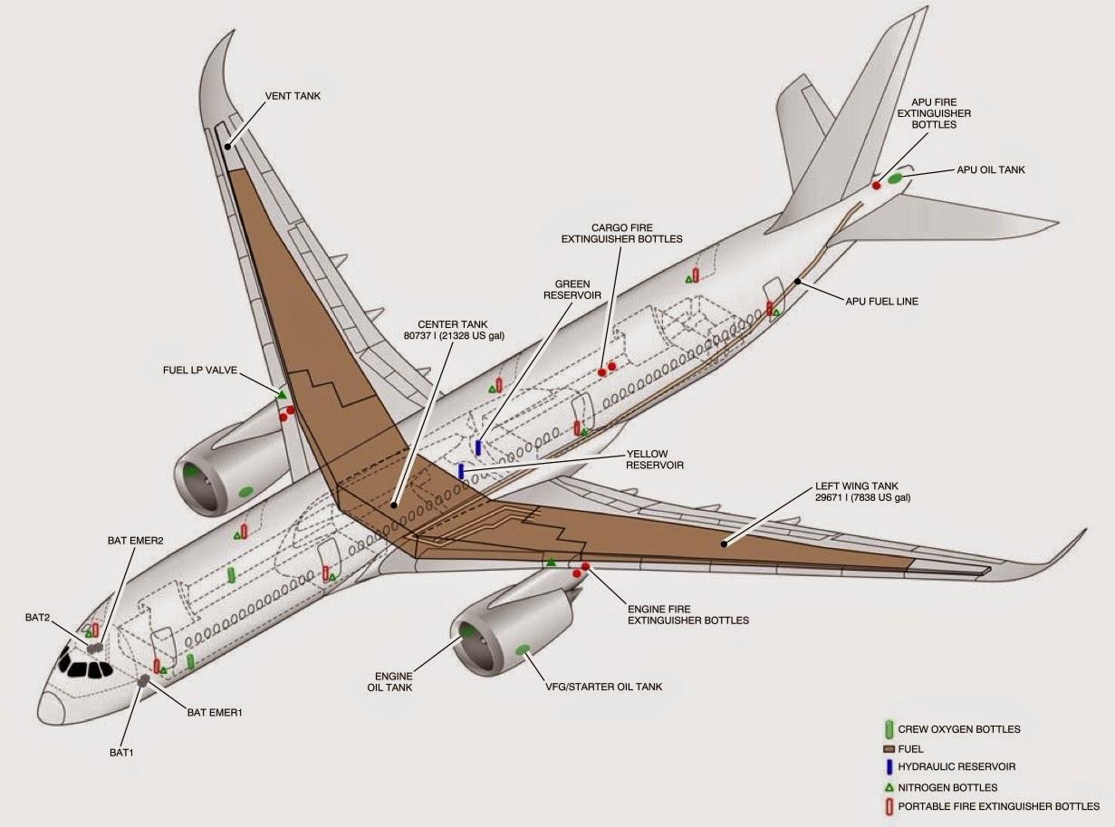 Airbus A350XWB (partie 3) - Page 12 Image