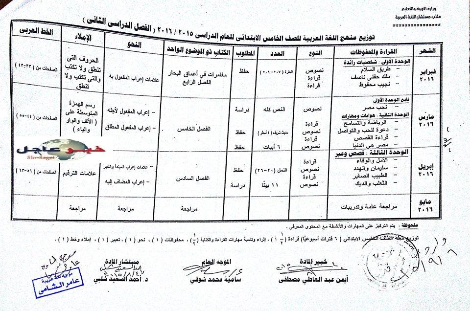 """لغة عربية: بالصور توزيع مناهج 2016 للصفوف الابتدائية """"من الاول للسادس الابتدائي"""" 11"""