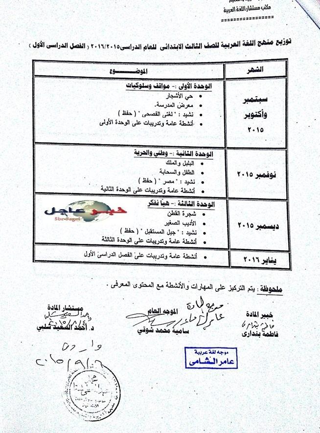 """لغة عربية: بالصور توزيع مناهج 2016 للصفوف الابتدائية """"من الاول للسادس الابتدائي"""" 4"""