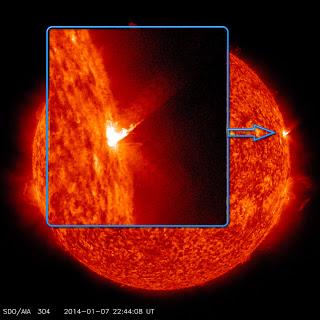 COMPORTAMIENTO SOLAR (2ª PARTE) H