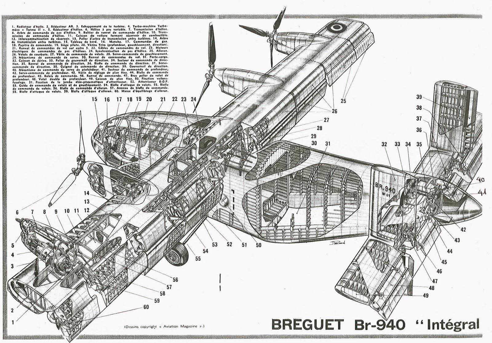 Breguet 940/941 : l'invention de l'ADAC . Breg_025