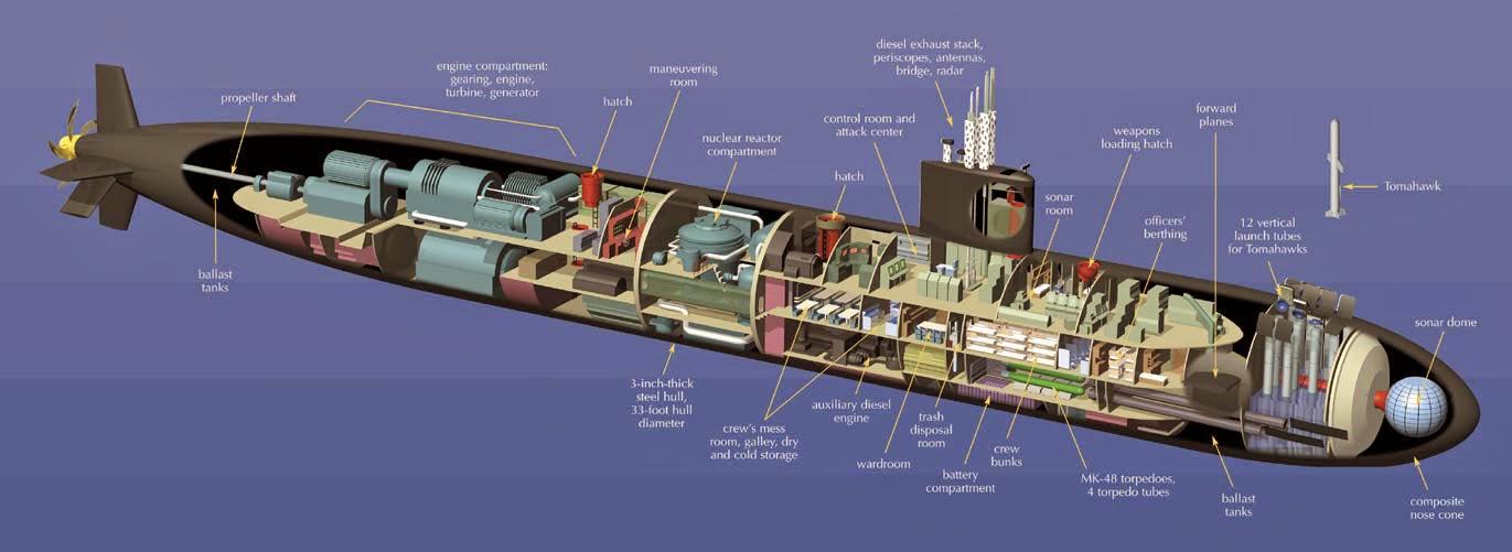 الـدفـاع الـجـوي عـلـى الـغـواصـات ... البحرية الفرنسية على سبيل المثال Navycutaway