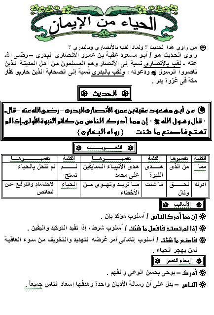 امتحانات وملخصات الثانوى العام مميزه جدا من مصراوى22 32