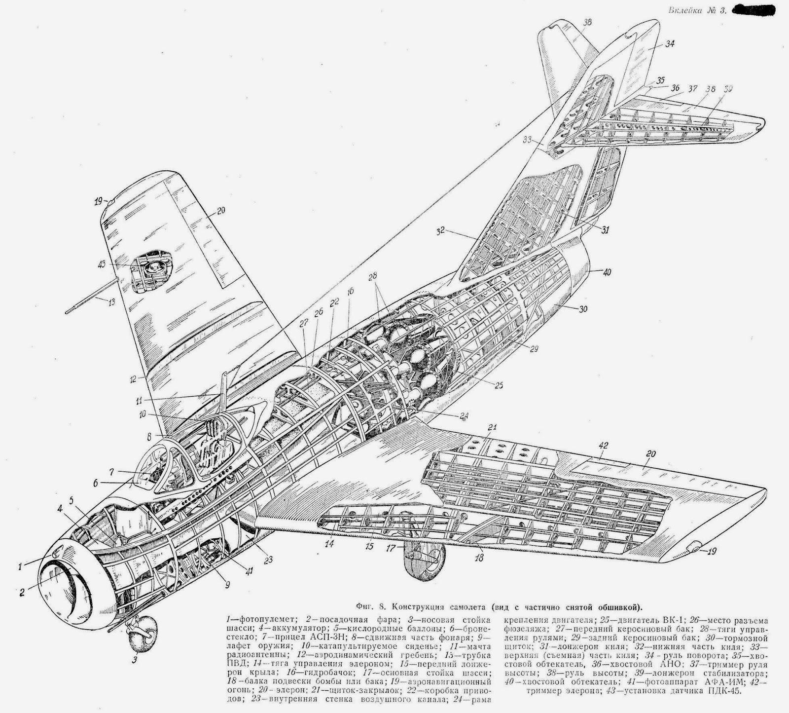 Une surprise nommée MiG-15 . MIG_16