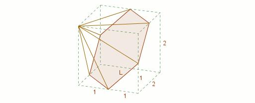 Esfera inscrita em pirâmide hexagonal (Fuvest?) Piramide