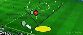 .: Jornada 22 Valencia vs Barcelona :. Diapositiva3