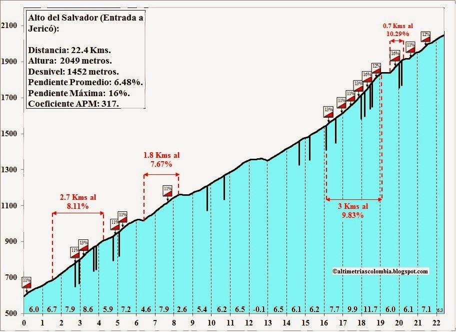 Giro del Trentino 2014 (2HC) JERIC%C3%93