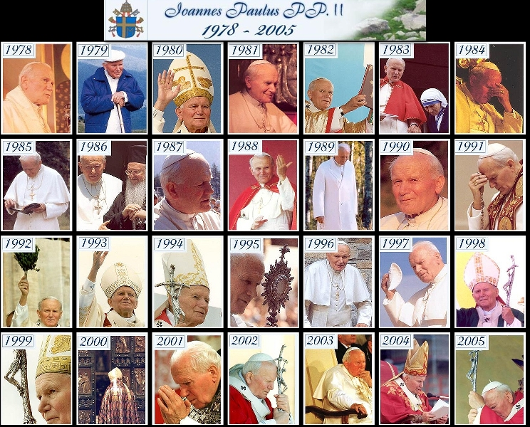 The United States of the Solar System: A.D. 2133 (Book Two) - Page 3 Pope-john-paul-ii-all-photos
