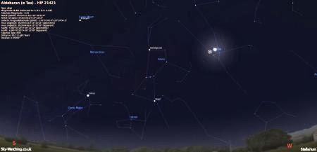 EVENTOS ASTRONOMICOS MARZO 2014  Moon-and-aldebaran-21-00-utc-07032014-sky-watching-co-uk