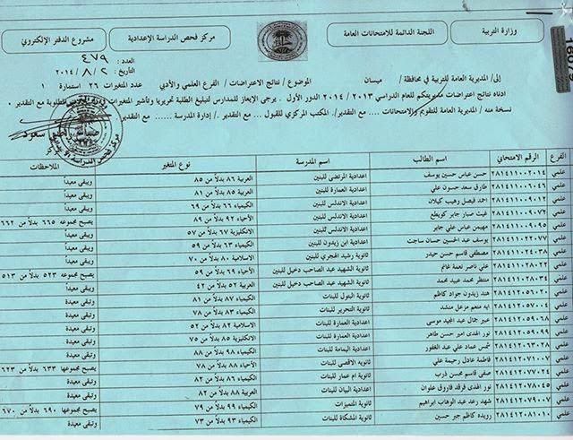 نتائج اعتراضات السادس العلمي و العلمي محافظة ميسان 2014  1795572_275168359336568_318448249107220195_n