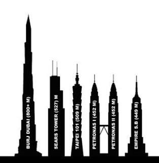 Los edificios mas altos del Mundo de hoy y de mañana .  Burj-dubai-2