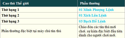 [13h00 - 14/03/2018] *Thứ 4 - Khai Mở S13.PKVOLAM.COM - Tân Thủ Tháng 3 - Phát VIP CODE Top%2B2018