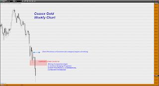 Cots Gold et silver au 21 mai 2013  Chart20130628144510